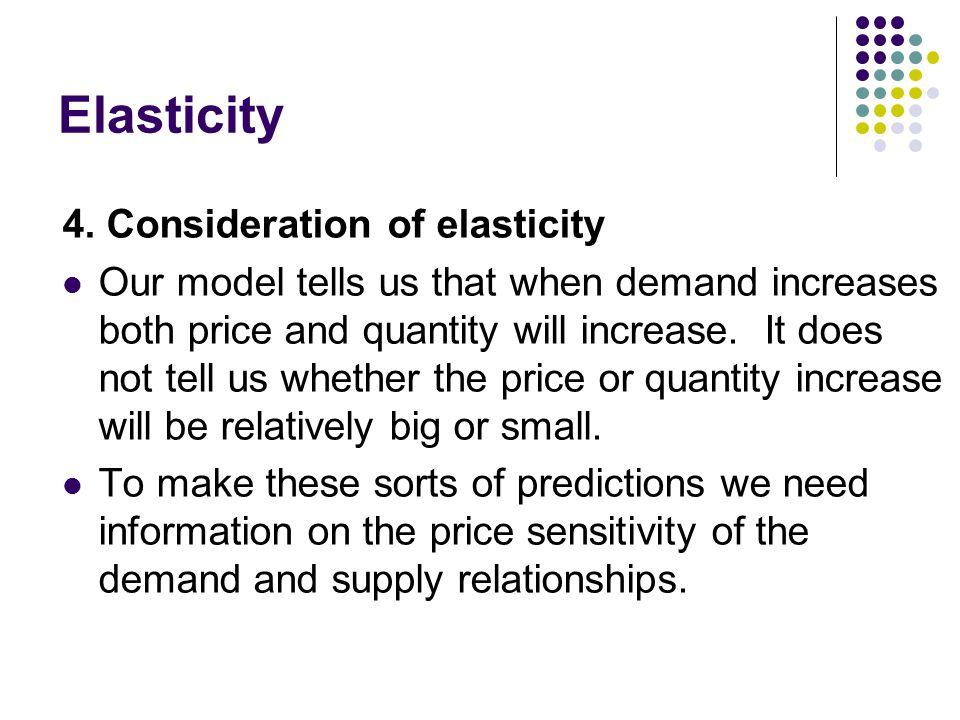 Elasticity 4.