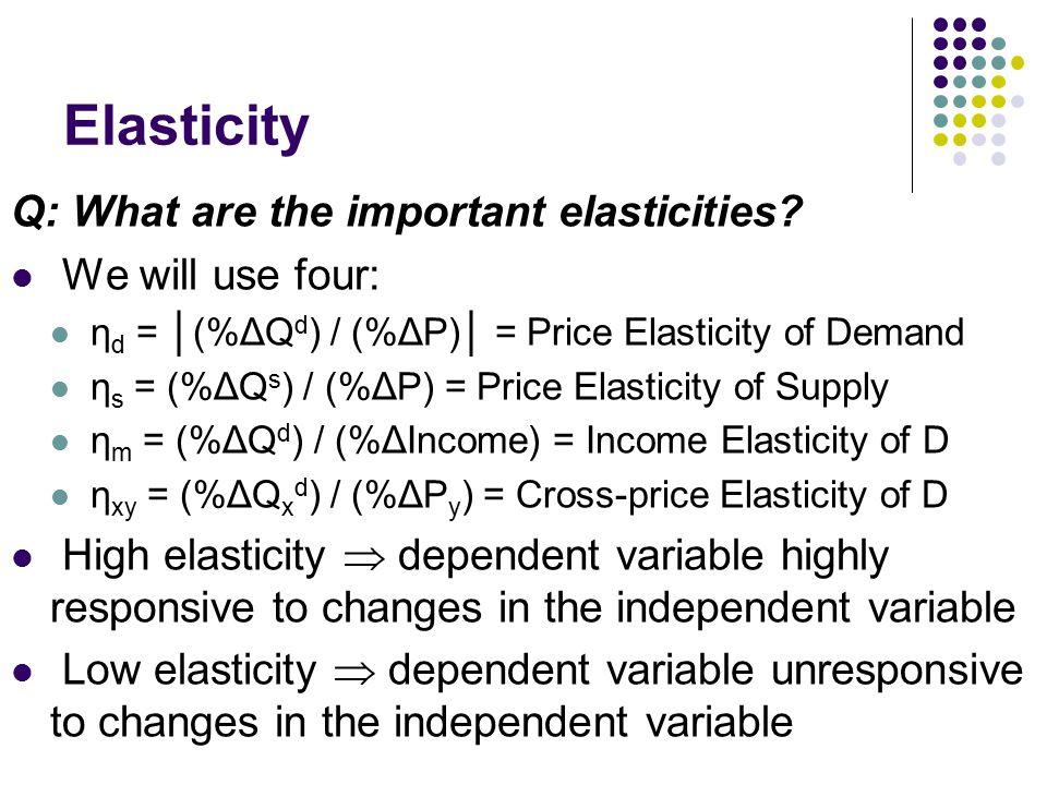 Elasticity Q: What are the important elasticities.