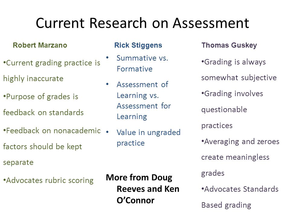 Current Research on Assessment Current grading practice is highly inaccurate Purpose of grades is feedback on standards Feedback on nonacademic factors should be kept separate Advocates rubric scoring Summative vs.