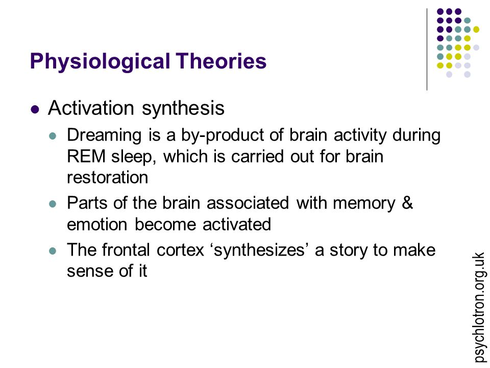 Physiological Theories Activation synthesis Dreaming is a by-product of brain activity during REM sleep, which is carried out for brain restoration Pa