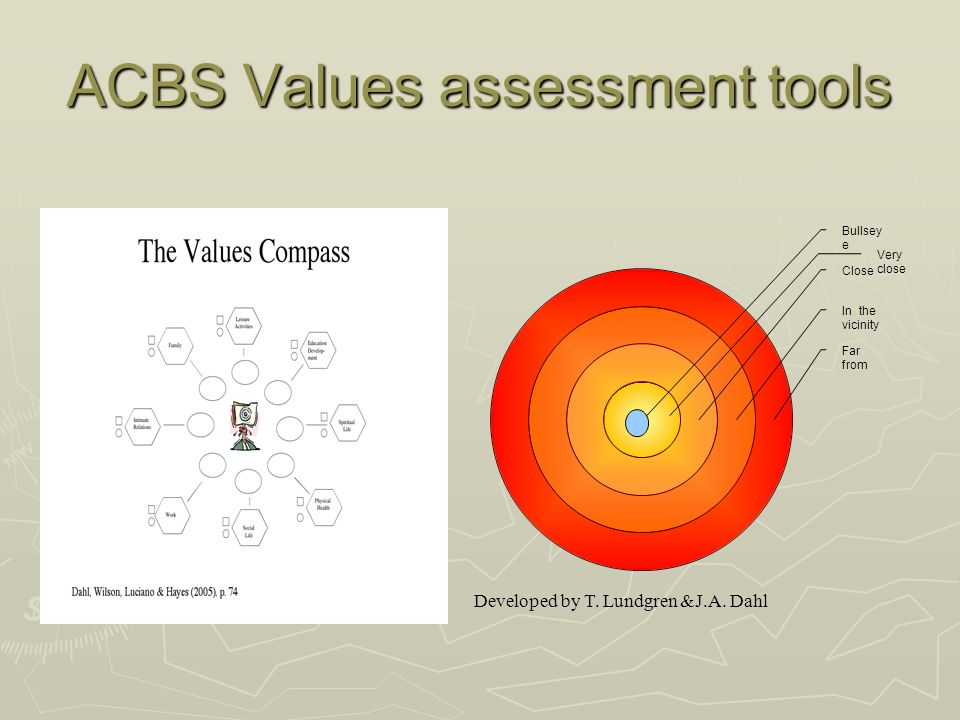 ACBS Values assessment tools Very close Developed by T. Lundgren &J.A. Dahl