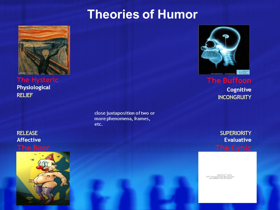 Theories of Humor The Hysteric Physiological RELIEF The Buffoon Cognitive INCONGRUITY close juxtaposition of two or more phenomena, frames, etc.