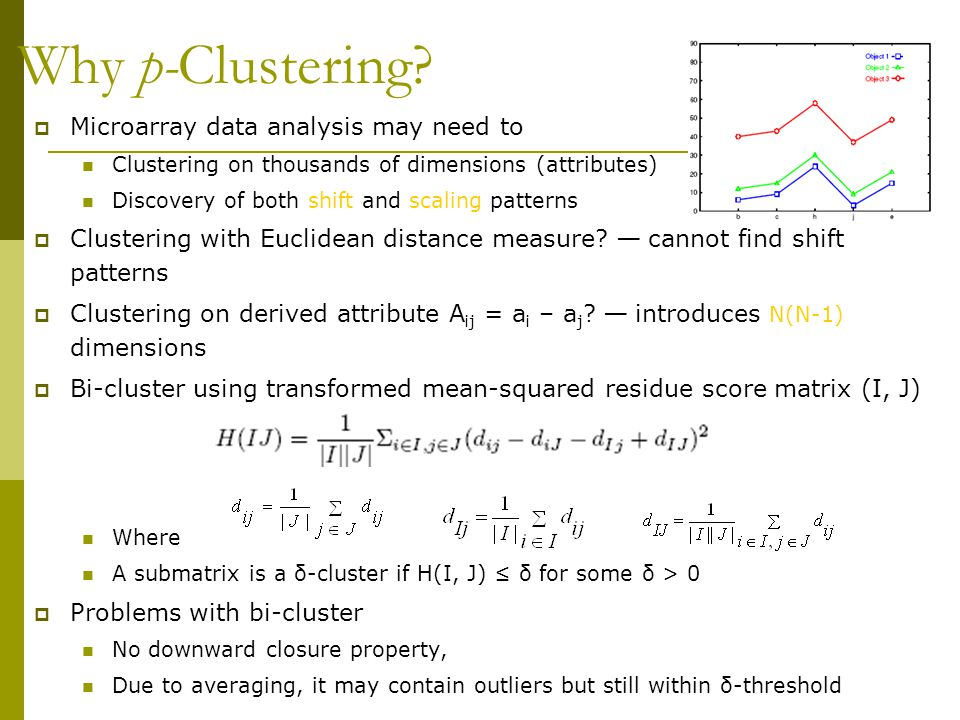 Why p-Clustering.