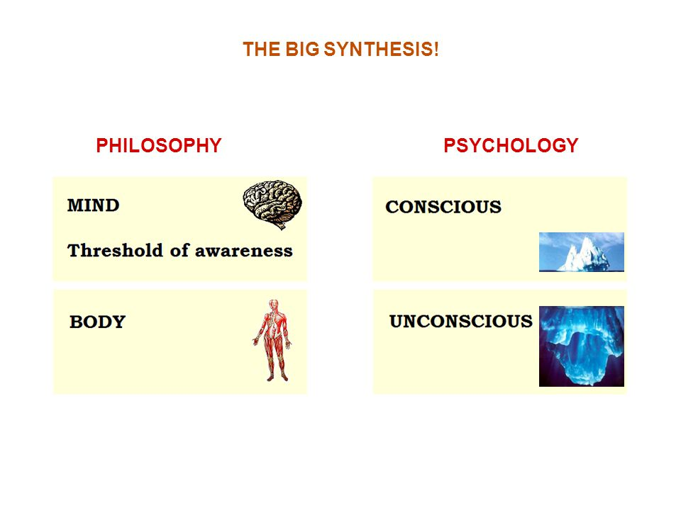 THE BIG SYNTHESIS! PHILOSOPHYPSYCHOLOGY