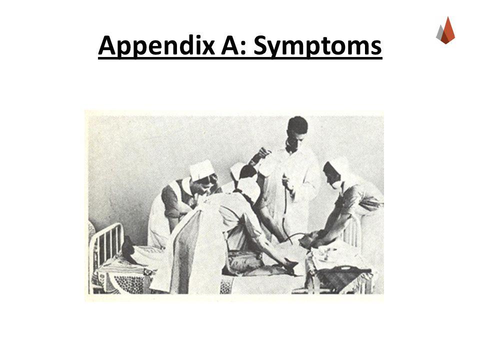 Appendix A: Symptoms