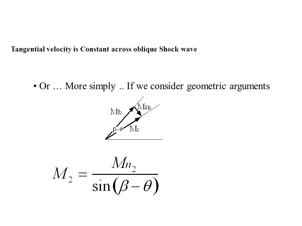 Tangential velocity is Constant across oblique Shock wave