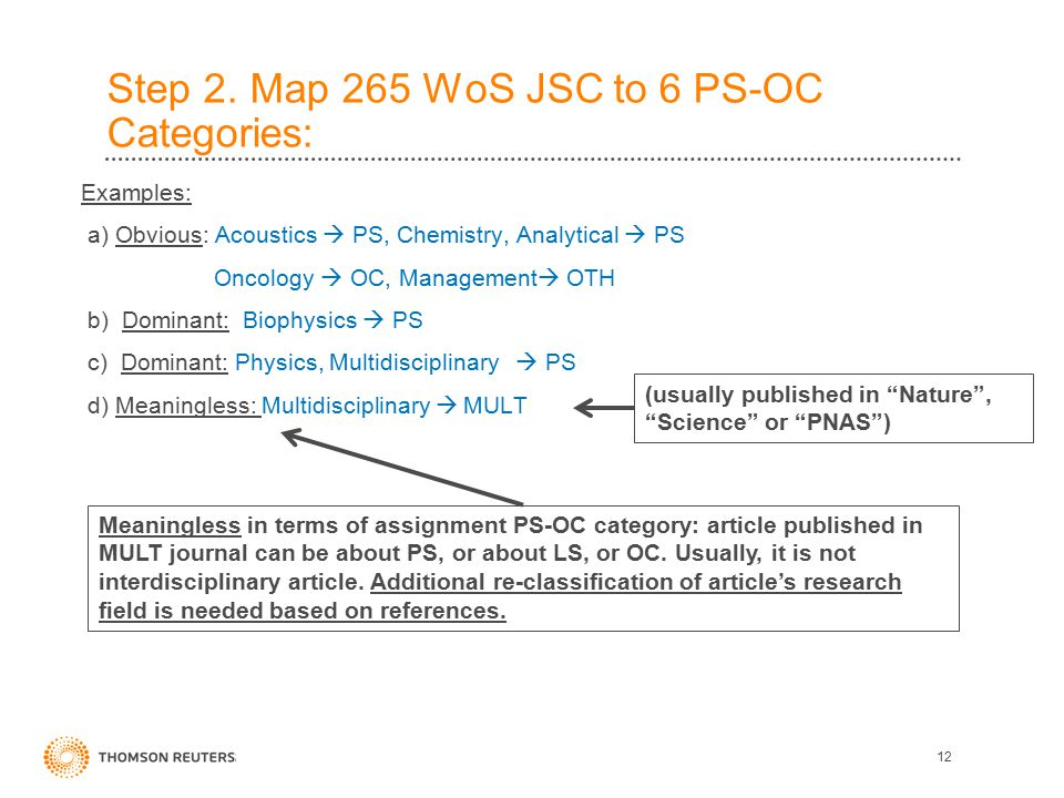 Step 2. Map 265 WoS JSC to 6 PS-OC Categories: 12 Examples: a) Obvious: Acoustics  PS, Chemistry, Analytical  PS Oncology  OC, Management  OTH b)