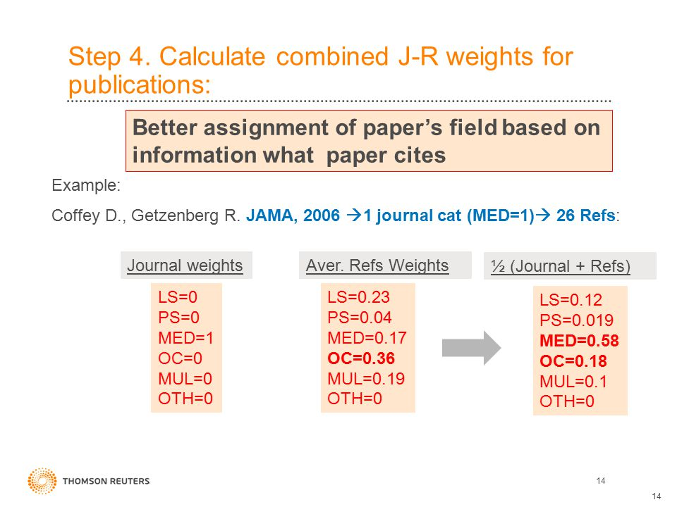 Step 4. Calculate combined J-R weights for publications: 14 Example: Coffey D., Getzenberg R.