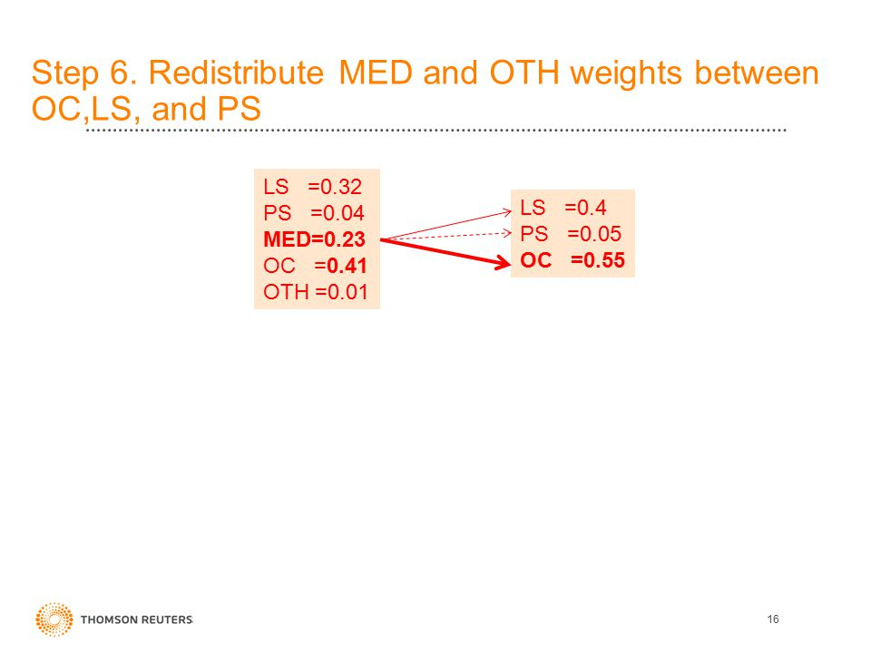 Step 6. Redistribute MED and OTH weights between OC,LS, and PS 16 LS =0.32 PS =0.04 MED=0.23 OC =0.41 OTH =0.01 LS =0.4 PS =0.05 OC =0.55