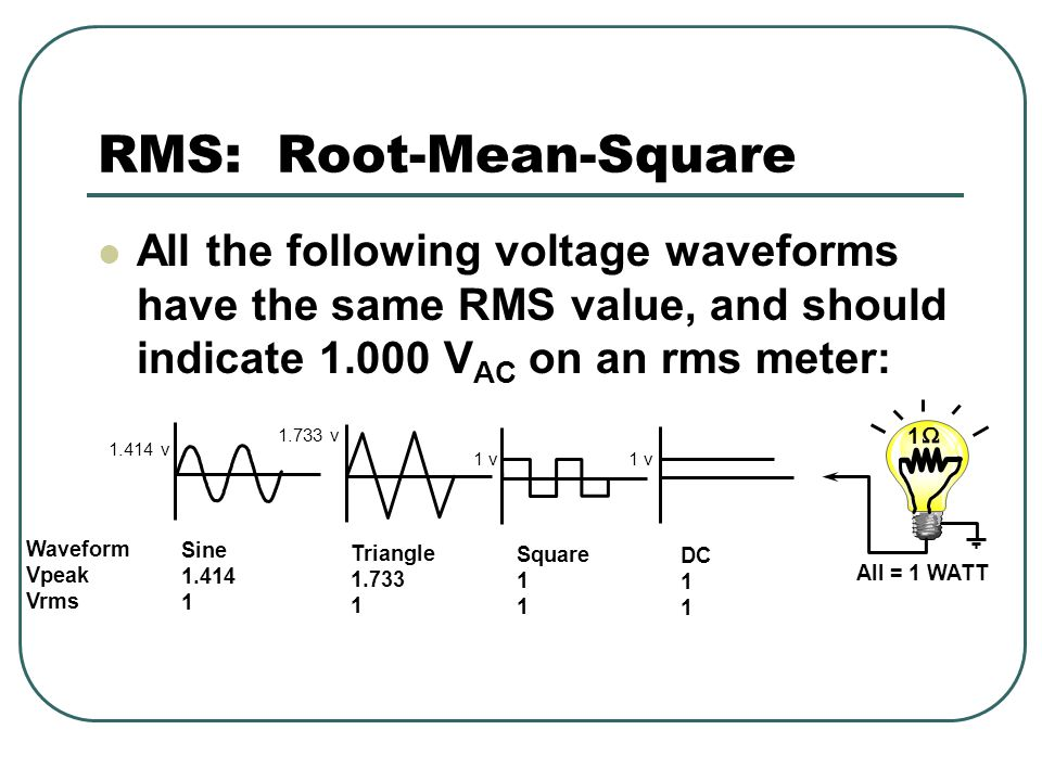 RMS: Root-Mean-Square All the following voltage waveforms have the same RMS value, and should indicate 1.000 V AC on an rms meter: 1.414 v Waveform Vpeak Vrms Sine 1.414 1 1.733 v Triangle 1.733 1 1 v DC 1 1 v Square 1 1 All = 1 WATT
