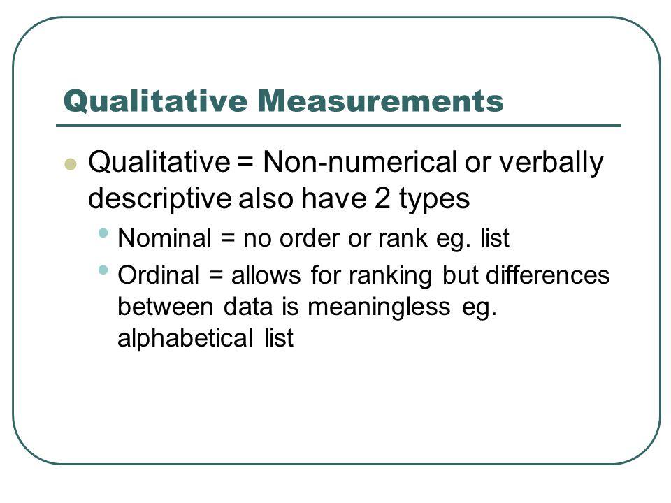 Definitions of Factors that Affect Measurements cont.
