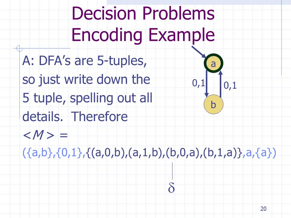 20 Decision Problems Encoding Example A: DFA's are 5-tuples, so just write down the 5 tuple, spelling out all details.
