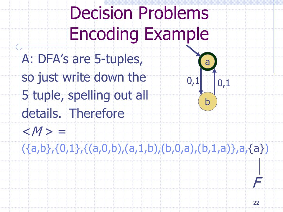 22 Decision Problems Encoding Example A: DFA's are 5-tuples, so just write down the 5 tuple, spelling out all details.