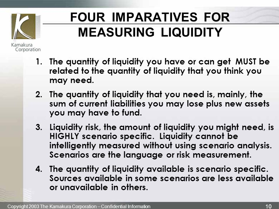Copyright 2003 The Kamakura Corporation – Confidential Information 10 FOUR IMPARATIVES FOR MEASURING LIQUIDITY 1.The quantity of liquidity you have or