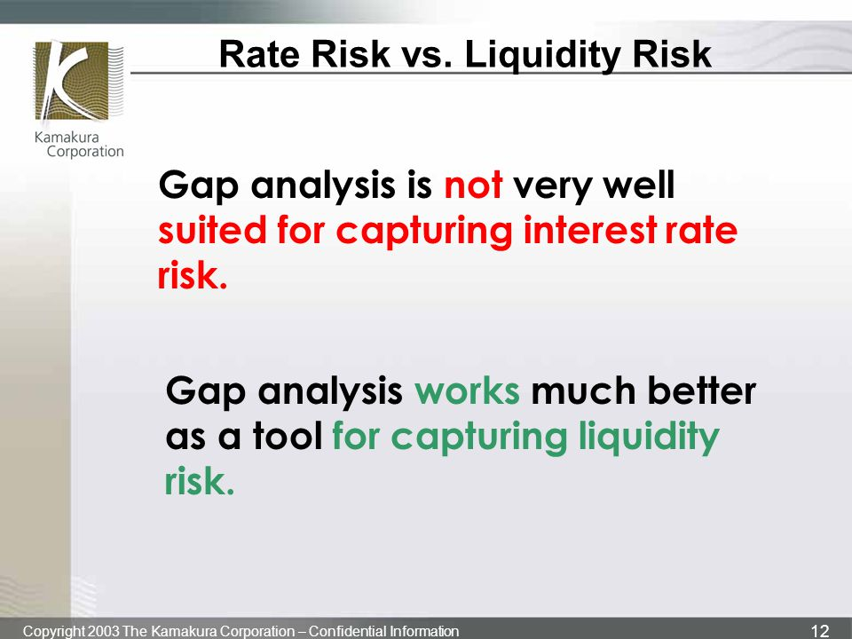 Copyright 2003 The Kamakura Corporation – Confidential Information 12 Rate Risk vs. Liquidity Risk Gap analysis is not very well suited for capturing