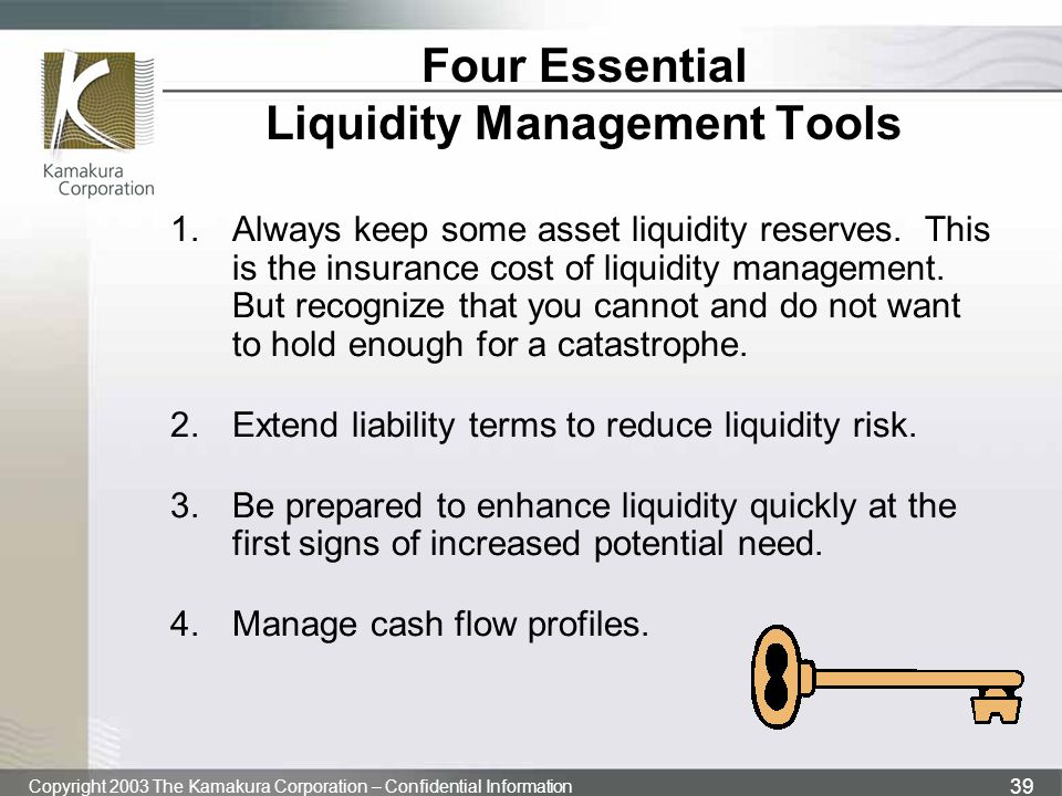 Copyright 2003 The Kamakura Corporation – Confidential Information 39 Four Essential Liquidity Management Tools 1.Always keep some asset liquidity res