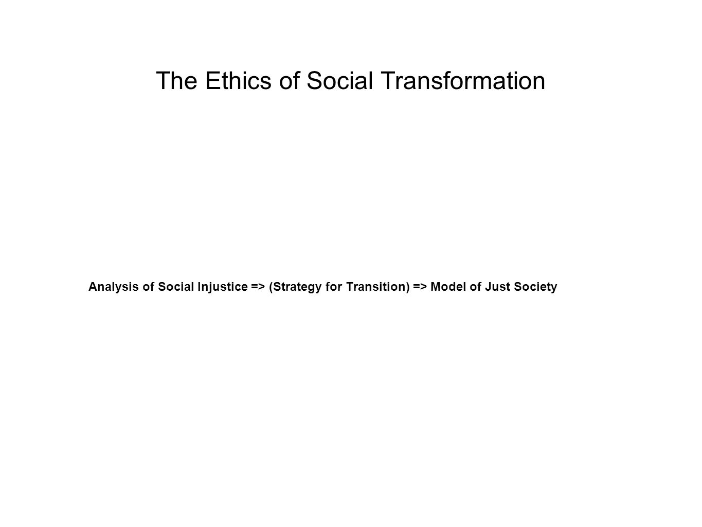The Ethics of Social Transformation Analysis of Social Injustice => (Strategy for Transition) => Model of Just Society