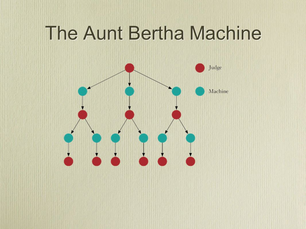 The Aunt Bertha Machine