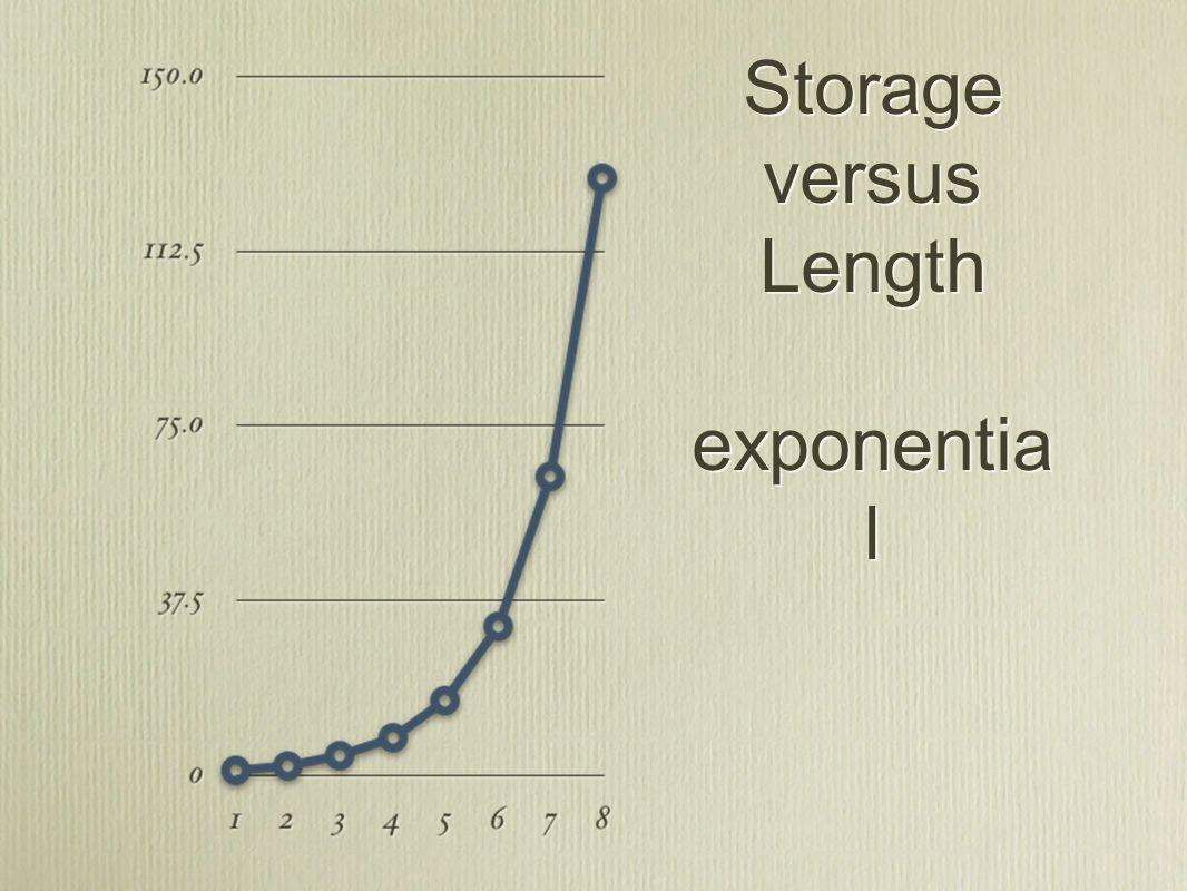 Storage versus Length exponentia l