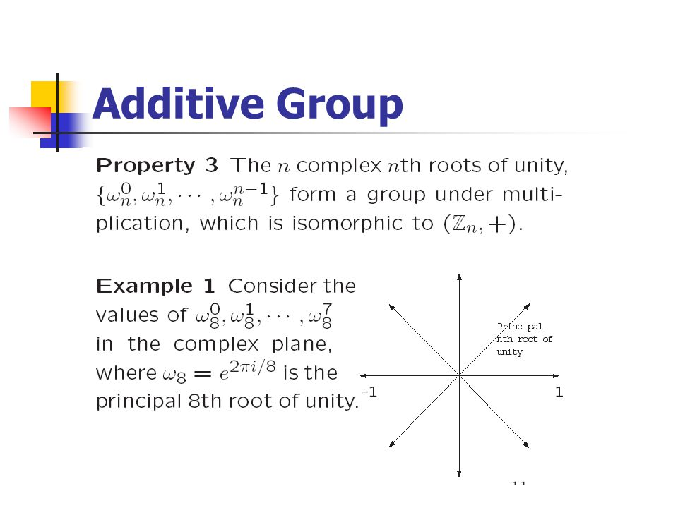 Additive Group
