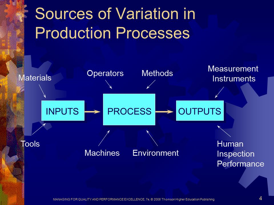 MANAGING FOR QUALITY AND PERFORMANCE EXCELLENCE, 7e, © 2008 Thomson Higher Education Publishing 4 Sources of Variation in Production Processes Materials Tools OperatorsMethods Measurement Instruments Human Inspection Performance EnvironmentMachines INPUTSPROCESSOUTPUTS