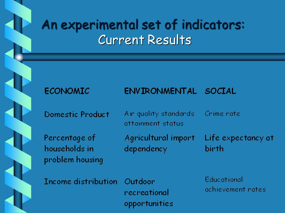 An experimental set of indicators: Processes