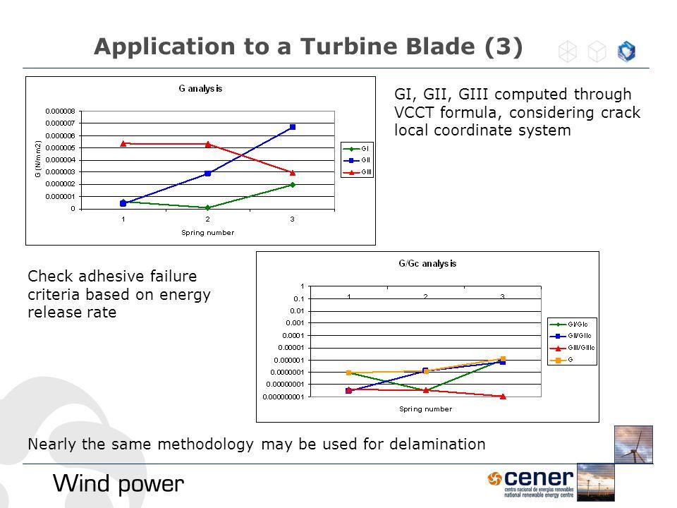 Application to a Turbine Blade (3) GI, GII, GIII computed through VCCT formula, considering crack local coordinate system Check adhesive failure crite