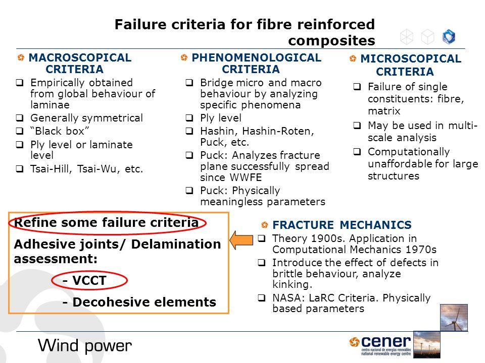 Failure criteria for fibre reinforced composites MICROSCOPICAL CRITERIA  Failure of single constituents: fibre, matrix  May be used in multi- scale