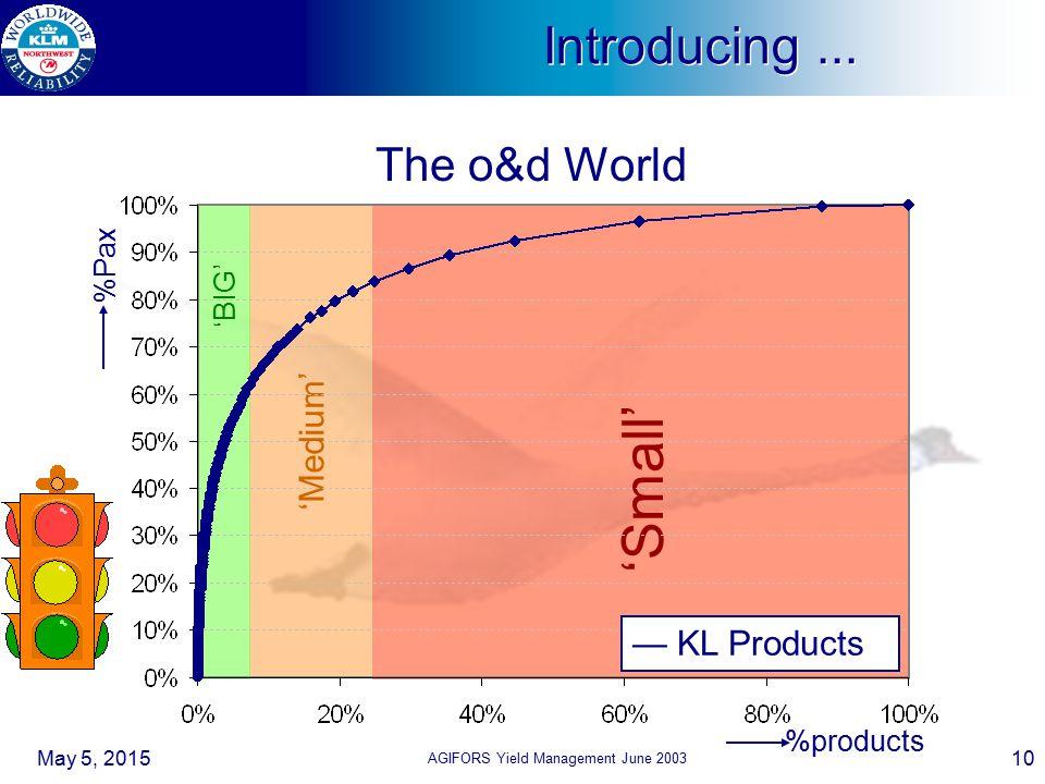 May 5, 2015 AGIFORS Yield Management June 2003 10 'Medium' 'Small' 'BIG' Introducing...