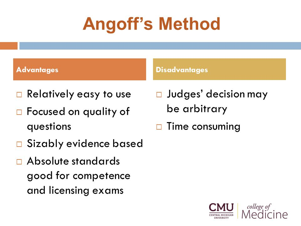 Angoff's Method  Relatively easy to use  Focused on quality of questions  Sizably evidence based  Absolute standards good for competence and licensing exams  Judges' decision may be arbitrary  Time consuming Advantages Disadvantages