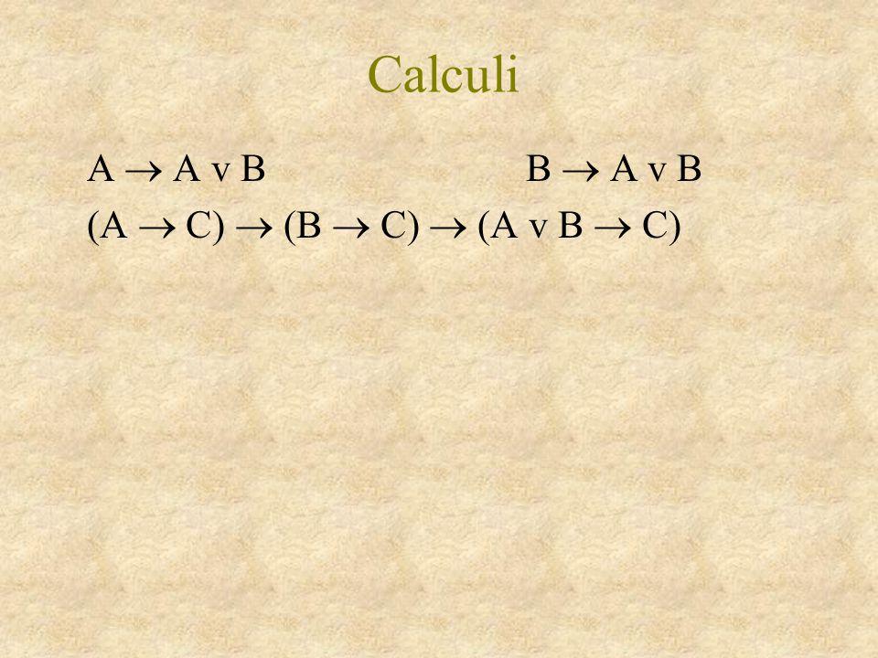Calculi A  A v BB  A v B (A  C)  (B  C)  (A v B  C)