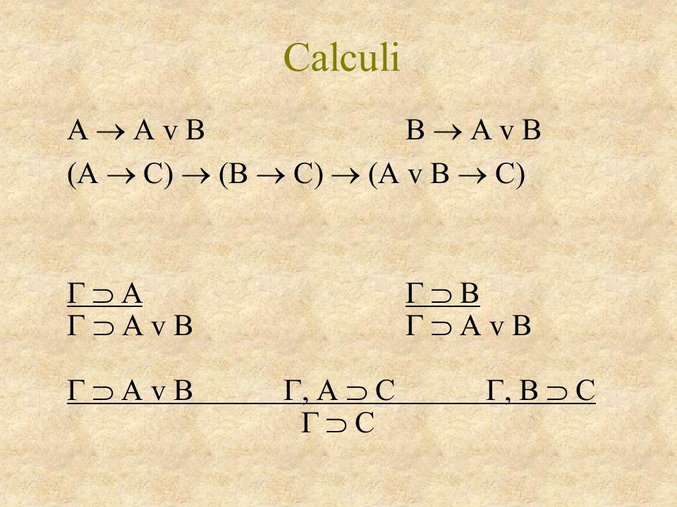 Calculi A  A v BB  A v B (A  C)  (B  C)  (A v B  C)   A   B   A v B   A v B  A  C  B  C   C