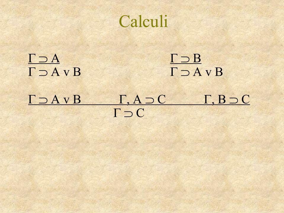 Calculi   A   B  A v B   A v B  A v B  A  C  B  C  C