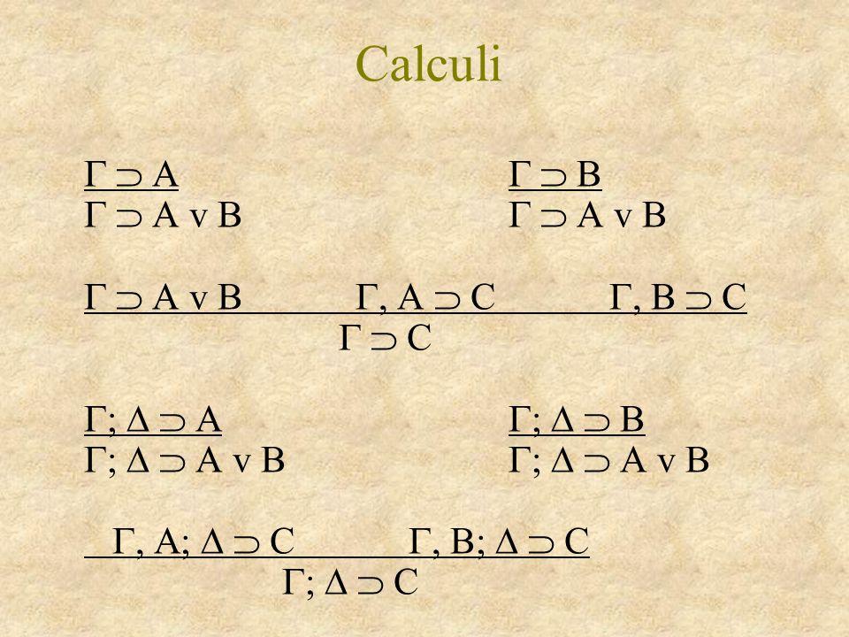 Calculi   A   B  A v B   A v B  A v B  A  C  B  C  C   A   B  A v B   A v B  A;   C  B;  C  C