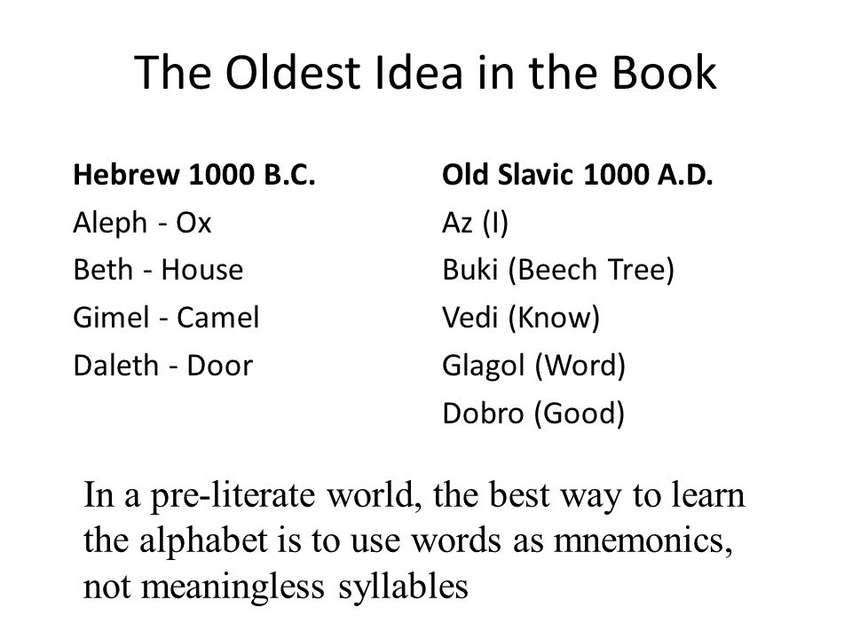 The Oldest Idea in the Book Hebrew 1000 B.C.