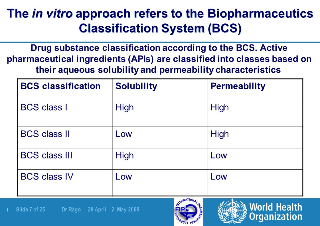 | Slide 7 of 25 Dr Rägo 28 April – 2 May 2008 The in vitro approach refers to the Biopharmaceutics Classification System (BCS) PermeabilitySolubilityBCS classification High BCS class I HighLowBCS class II LowHighBCS class III Low BCS class IV Drug substance classification according to the BCS.