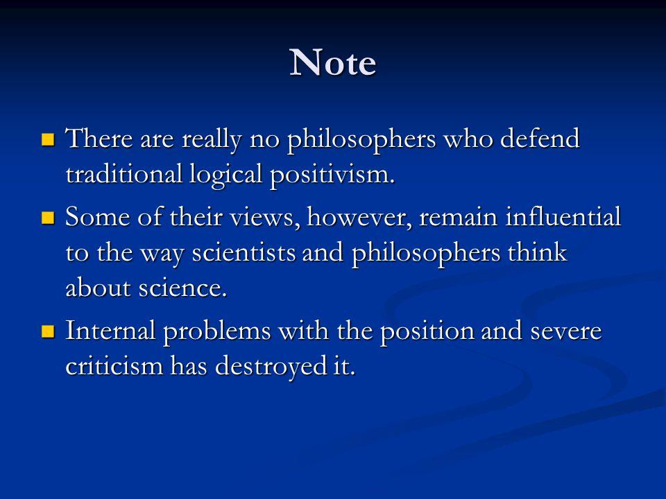 Popper Hypothetico-deductive method.Hypothetico-deductive method.