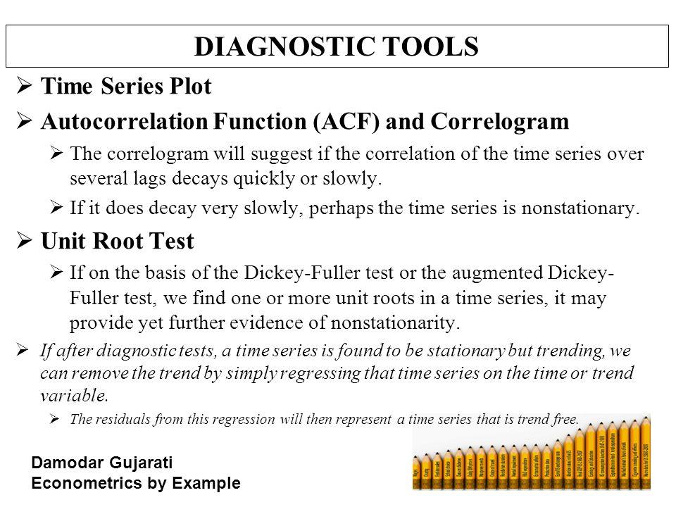 DIAGNOSTIC TOOLS  Time Series Plot  Autocorrelation Function (ACF) and Correlogram  The correlogram will suggest if the correlation of the time ser