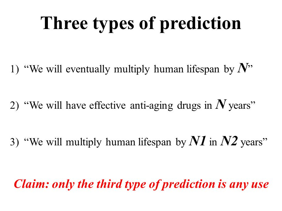"""Three types of prediction 1)""""We will eventually multiply human lifespan by N """" 2)""""We will have effective anti-aging drugs in N years"""" 3)""""We will multi"""