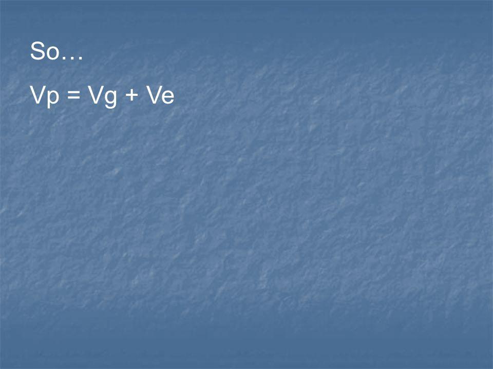 So… Vp = Vg + Ve