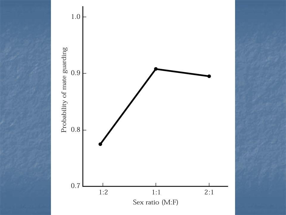 Figure 03.14