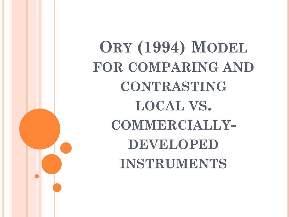 S IX F ACTOR C OMPARISON Purpose Match Logistics* Institutional Acceptance Quality Respondent Motivation to Return the Instrument