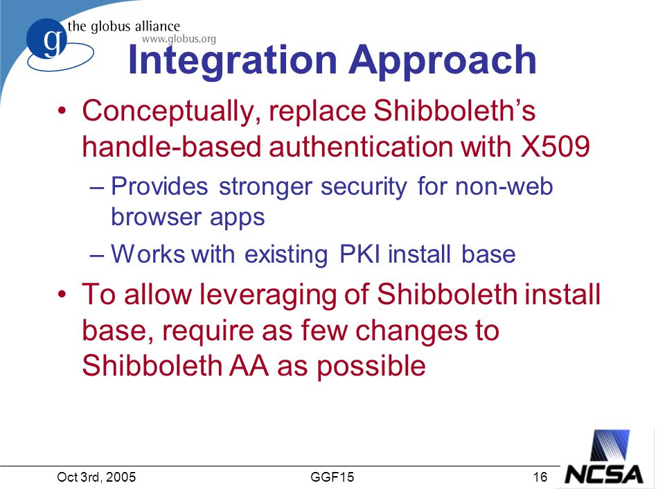 Oct 3rd, 200516GGF15 Integration Approach Conceptually, replace Shibboleth's handle-based authentication with X509 –Provides stronger security for non