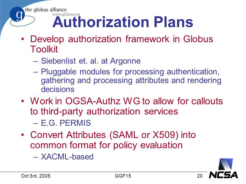 Oct 3rd, 200520GGF15 Authorization Plans Develop authorization framework in Globus Toolkit –Siebenlist et. al. at Argonne –Pluggable modules for proce