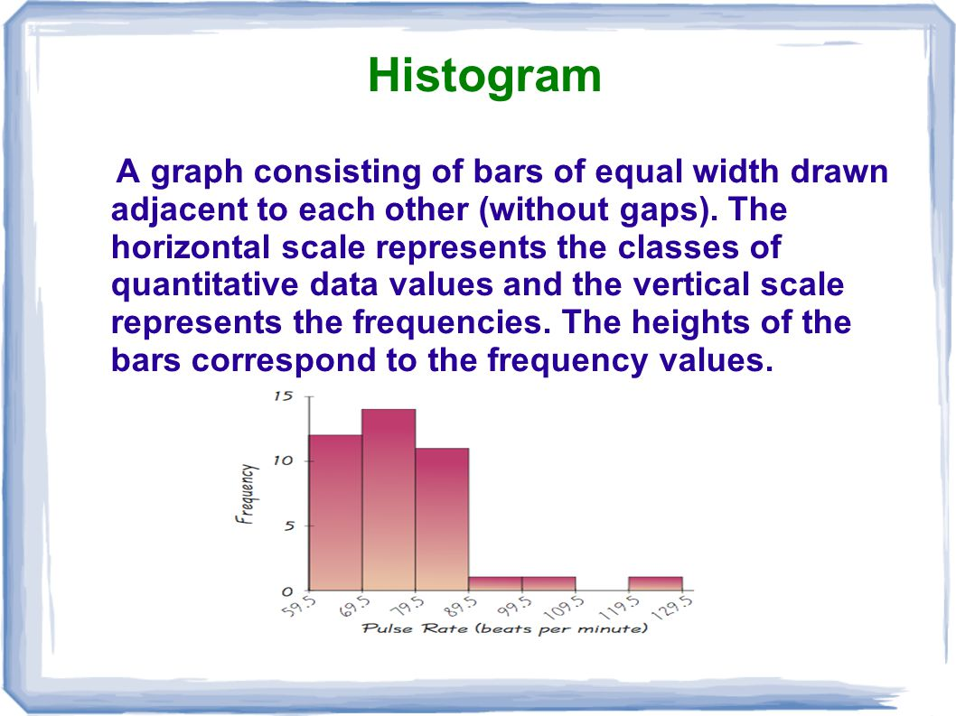 Histogram A graph consisting of bars of equal width drawn adjacent to each other (without gaps). The horizontal scale represents the classes of quanti