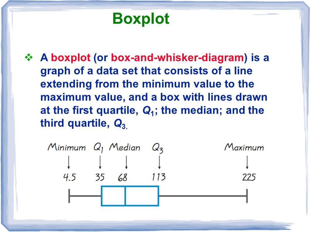 A boxplot (or box-and-whisker-diagram) is a graph of a data set that consists of a line extending from the minimum value to the maximum value, and a