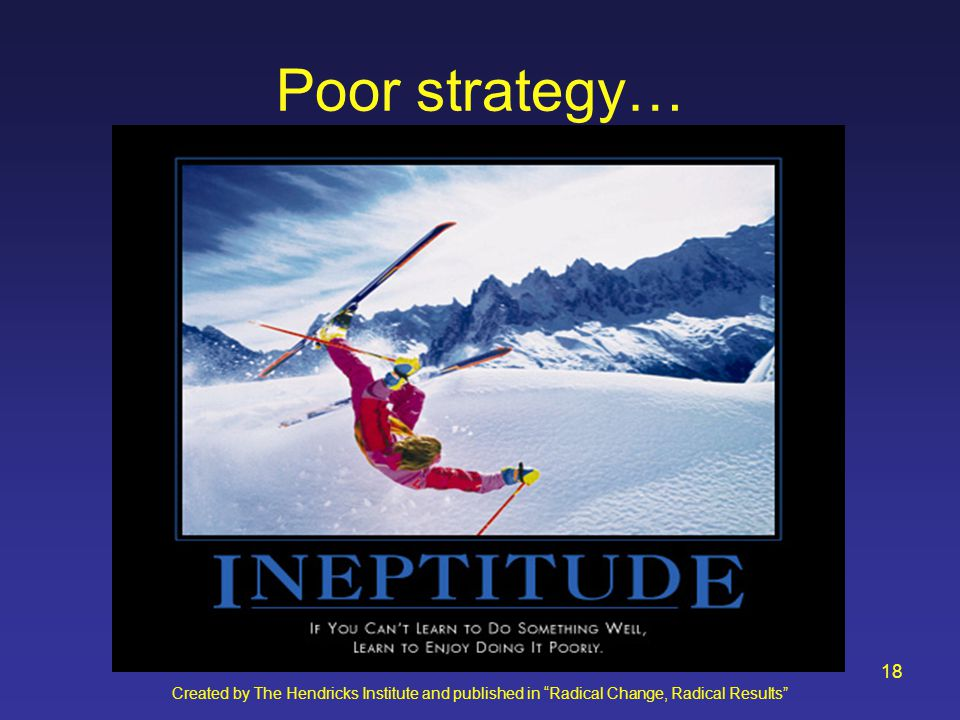 Created by The Hendricks Institute and published in Radical Change, Radical Results 18 Poor strategy…