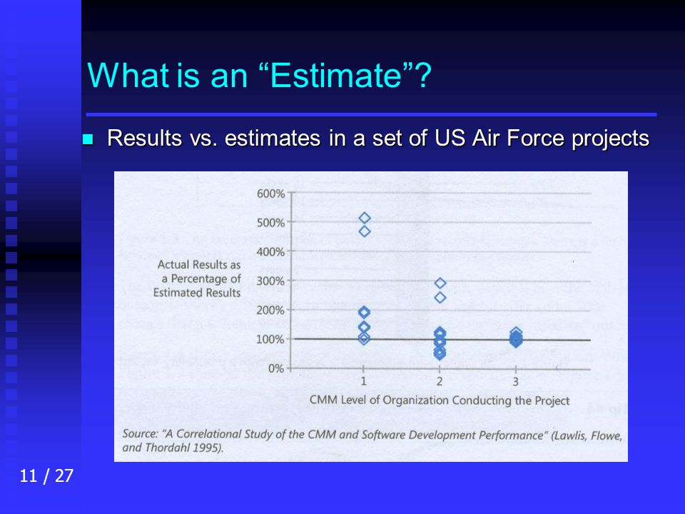 11 / 27 What is an Estimate n Results vs. estimates in a set of US Air Force projects