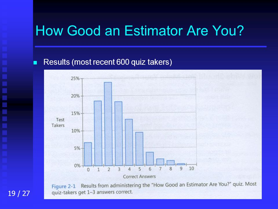 19 / 27 How Good an Estimator Are You n n Results (most recent 600 quiz takers)