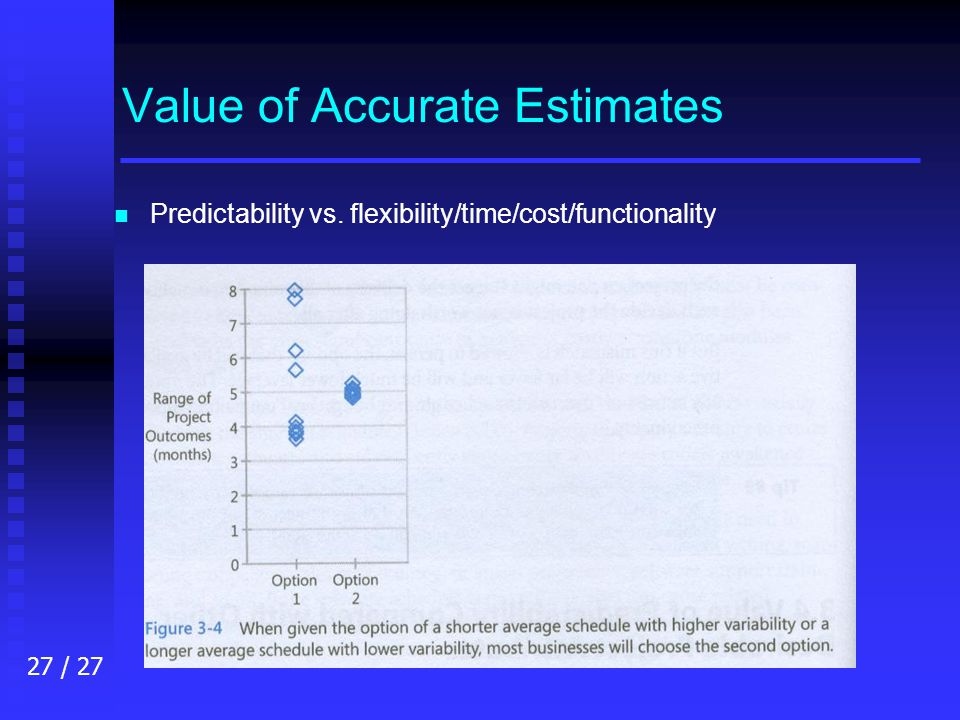 27 / 27 Value of Accurate Estimates n n Predictability vs. flexibility/time/cost/functionality